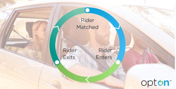 opton rideshare insurance